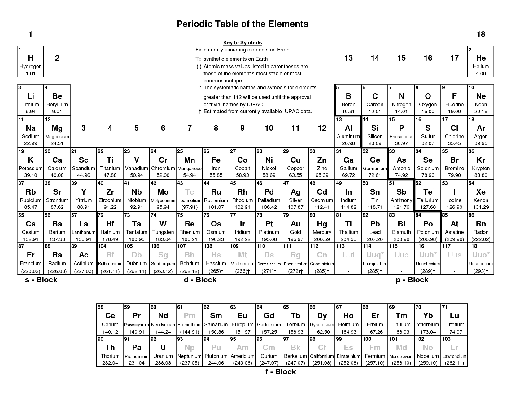 Printable periodic table of elements with names and symbols atomic printable periodic table of elements with names and symbols atomic urtaz Gallery